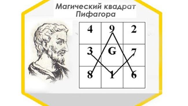 Нумерология по дате рождения и график жизни