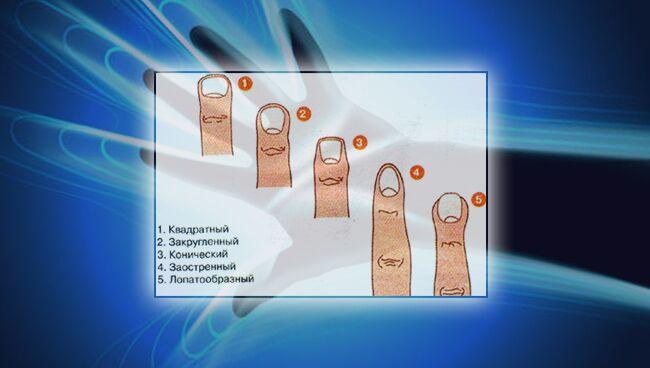 Хиромантия линии на пальцах рук