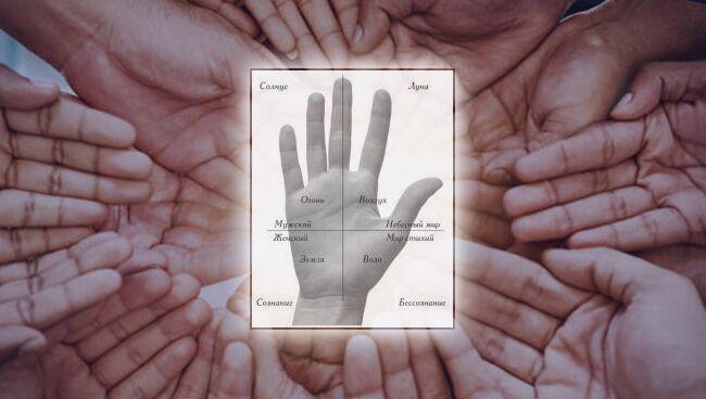 Рука судьба палец