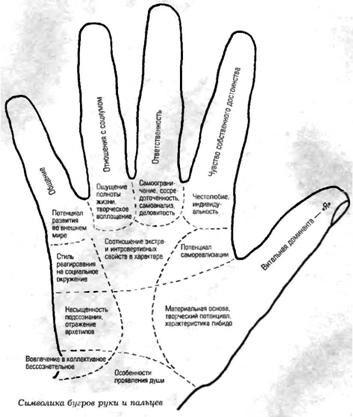 Родинка на безымянном пальце правой руки