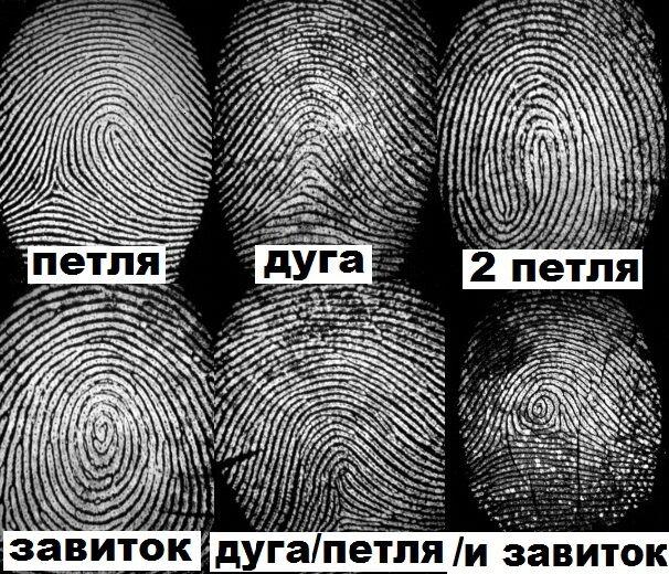 Основные рисунки на пальцах