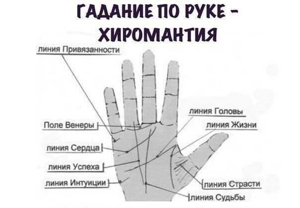 Рука - это твоя судьба