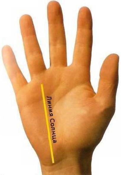 Линия солнца на руке