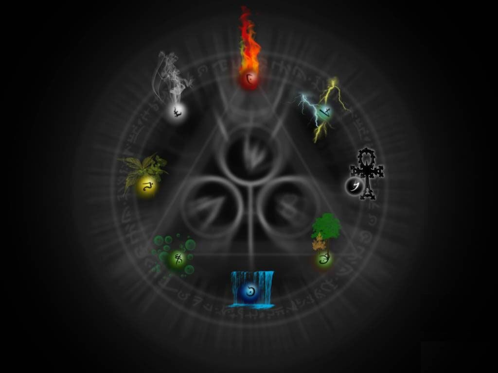 виды магии