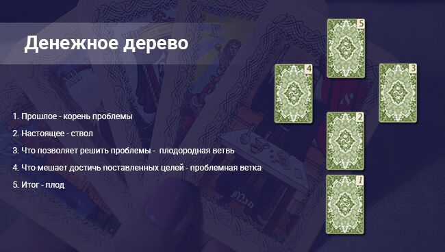 расклад таро на деньги значение карт