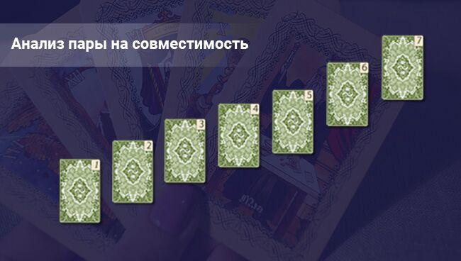 чакровый расклад таро расшифровка карт