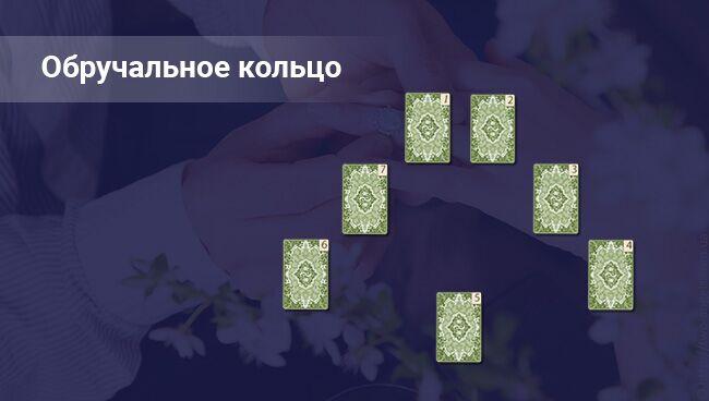 гадание на таро обручальное кольцо