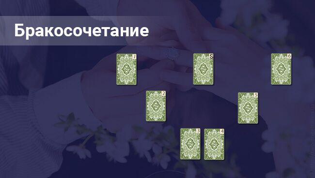 гадание на картах таро на замужество бракосочетание
