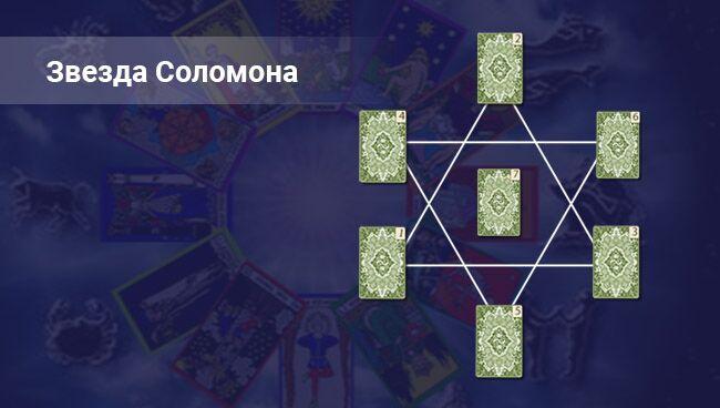 Расклад Таро Звезда Соломона