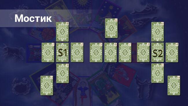 расклад Таро «Мостик» схема
